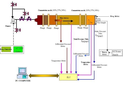 测试74ls121的功能电路图