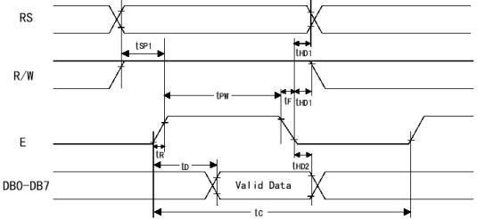 128k*8bit flash spr1024,液晶1602和外扩uart串口电平转换电路组成