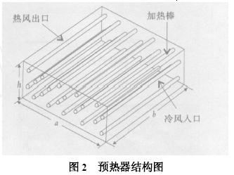 移动式烘干炉加热系统的改进设计