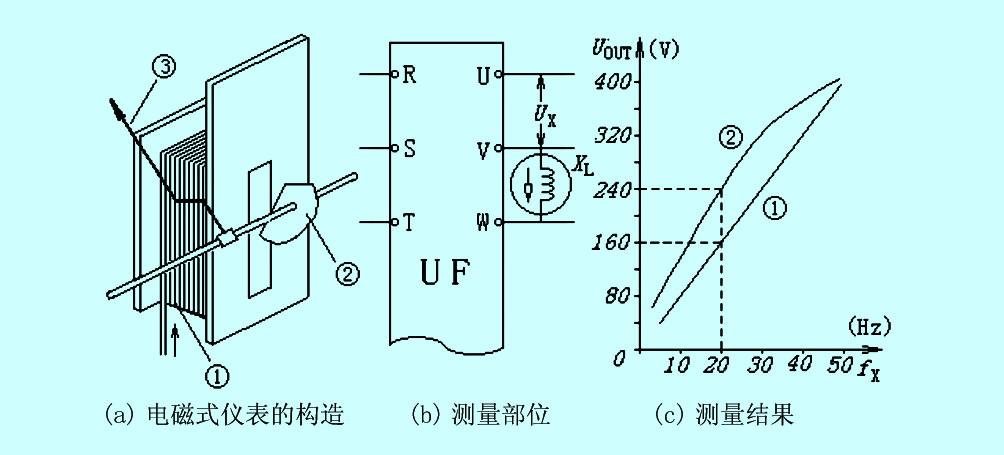 电磁式仪表测电压