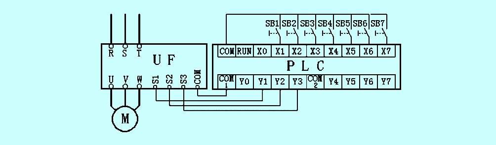 plc的输出电路 输出端y1,y2,y3分别接至变频器