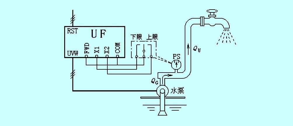 使用他们所熟悉的电接点压力表来进行恒压供水控制