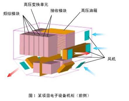 电子设备结构设计原理