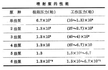 组图:抽气机结构