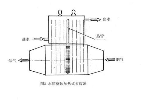 燃煤炉内部结构图