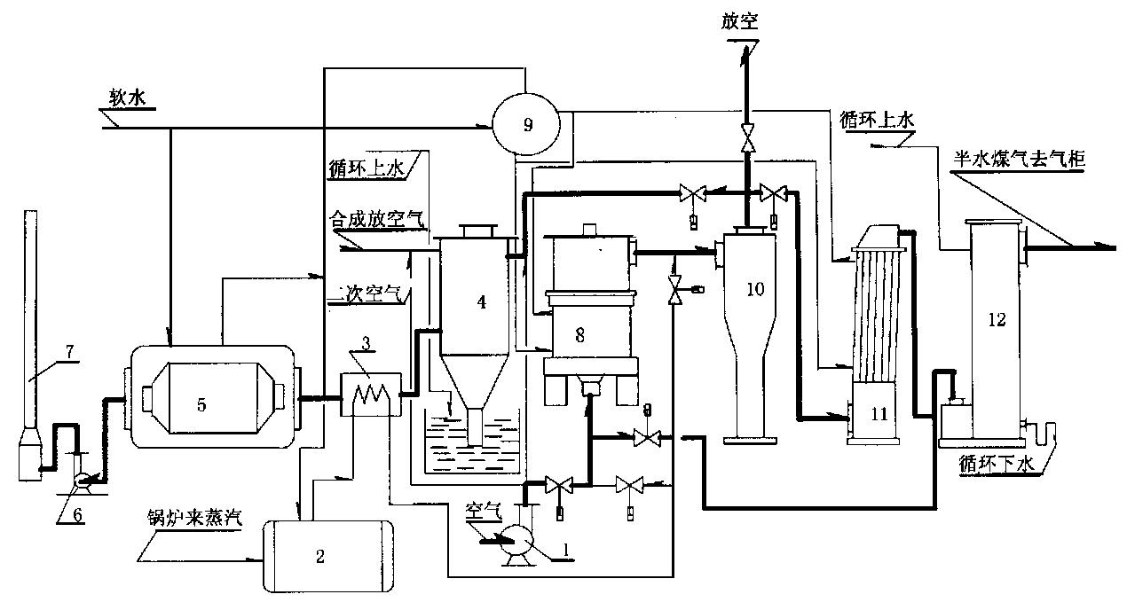 汽包;10—旋风除尘器;11—废热锅炉;12&